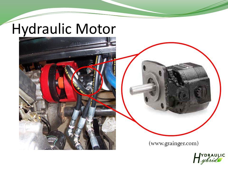 Hydraulic Motor (www.grainger.com)