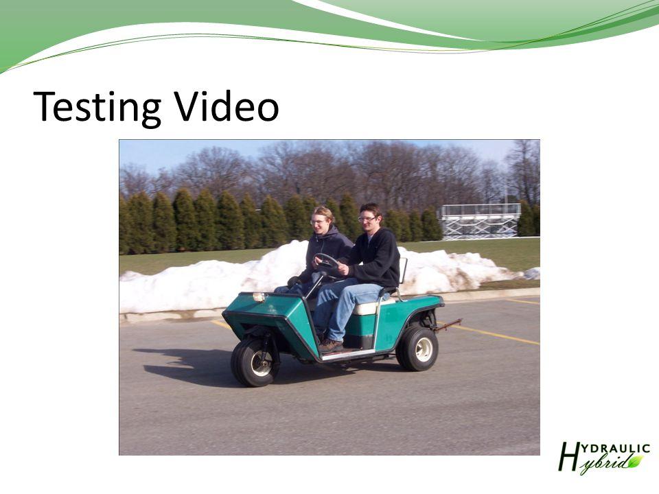 Testing Video