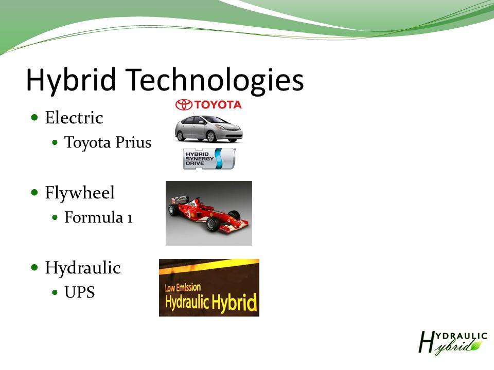 Hybrid Technologies Electric Toyota Prius Flywheel Formula 1 Hydraulic UPS