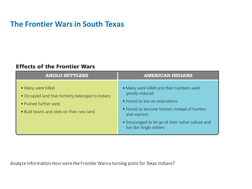 The Frontier Wars in South Texas Analyze Information How were the Frontier Wars a turning point for Texas Indians