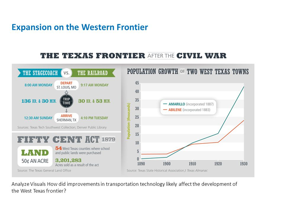 Expansion on the Western Frontier Analyze Visuals How did improvements in transportation technology likely affect the development of the West Texas frontier