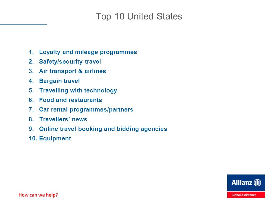 1.Loyalty and mileage programmes 2.Safety/security travel 3.Air transport & airlines 4.Bargain travel 5.Travelling with technology 6.Food and restaurants 7.Car rental programmes/partners 8.Travellers' news 9.Online travel booking and bidding agencies 10.Equipment Top 10 United States