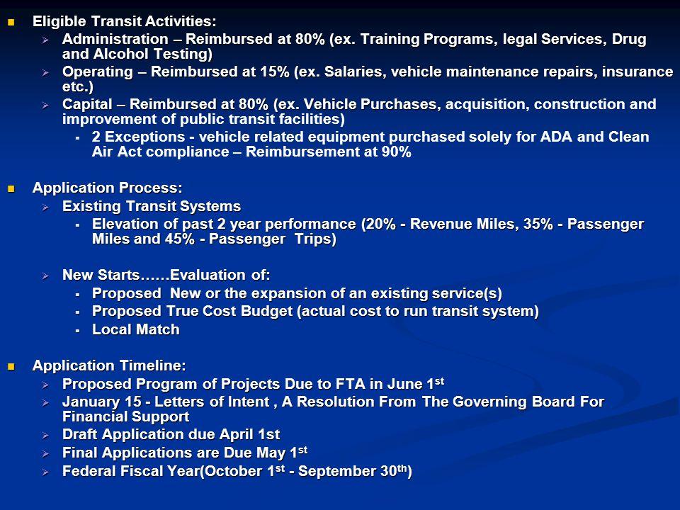 Eligible Transit Activities: Eligible Transit Activities:  Administration – Reimbursed at 80% (ex.