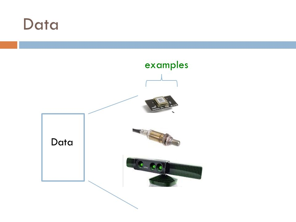 examples Data