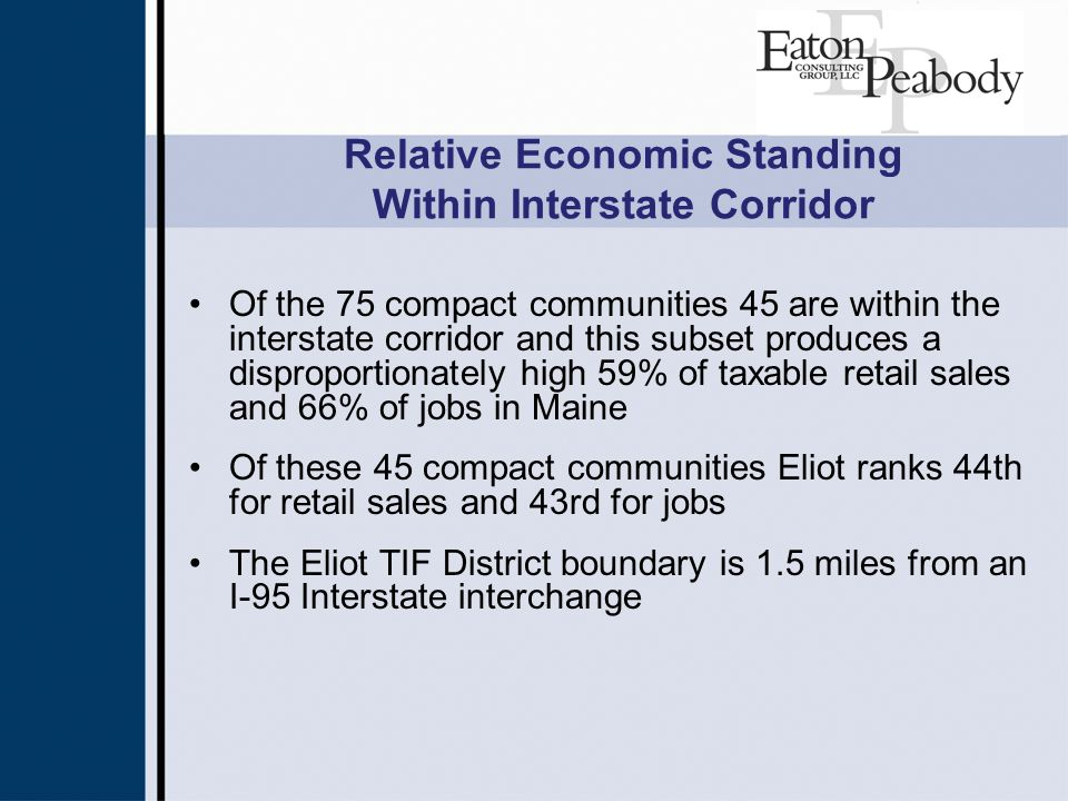 Relative Economic Standing Within Interstate Corridor Of the 75 compact communities 45 are within the interstate corridor and this subset produces a disproportionately high 59% of taxable retail sales and 66% of jobs in Maine Of these 45 compact communities Eliot ranks 44th for retail sales and 43rd for jobs The Eliot TIF District boundary is 1.5 miles from an I-95 Interstate interchange