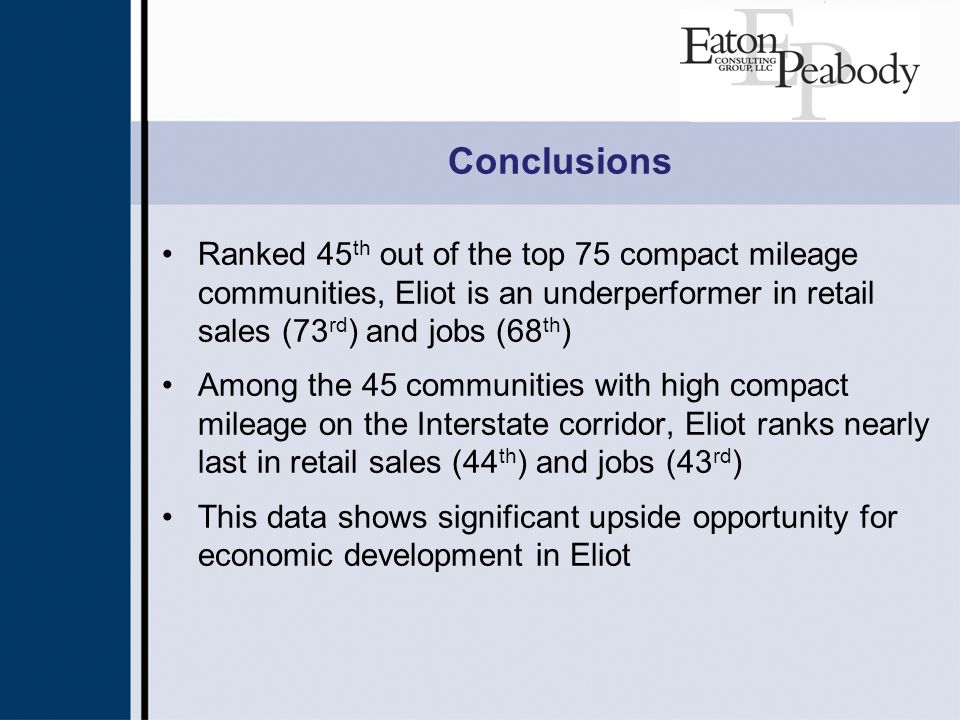 Conclusions Ranked 45 th out of the top 75 compact mileage communities, Eliot is an underperformer in retail sales (73 rd ) and jobs (68 th ) Among the 45 communities with high compact mileage on the Interstate corridor, Eliot ranks nearly last in retail sales (44 th ) and jobs (43 rd ) This data shows significant upside opportunity for economic development in Eliot