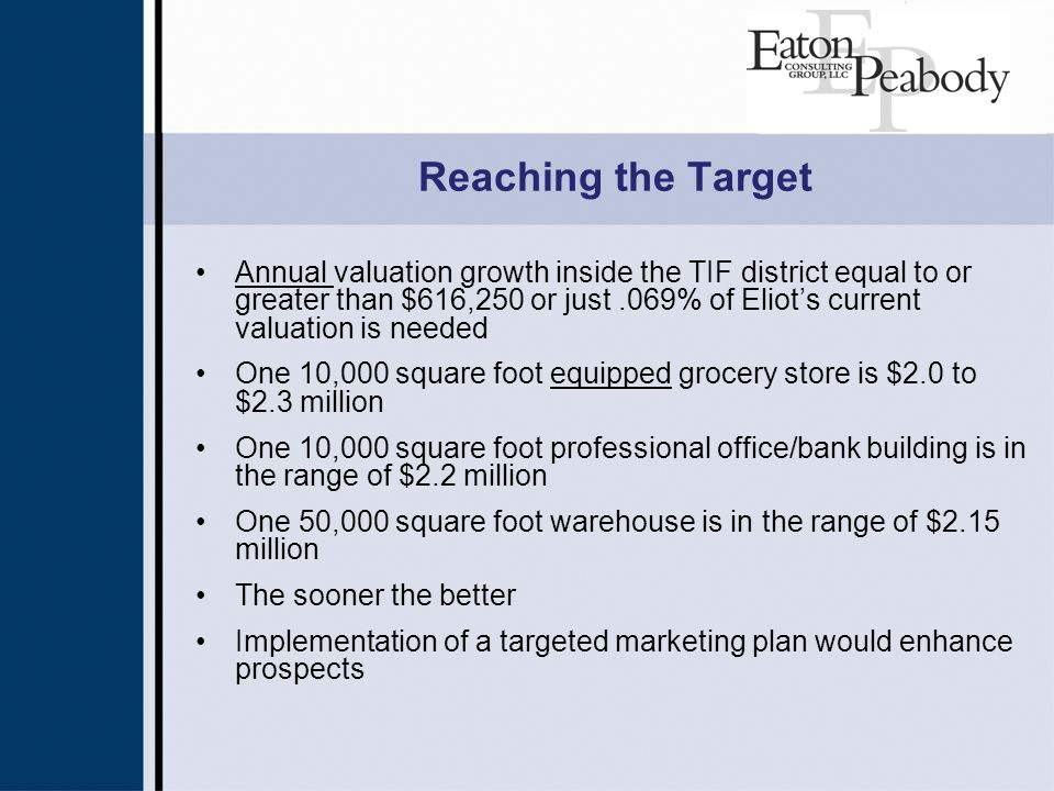 Reaching the Target Annual valuation growth inside the TIF district equal to or greater than $616,250 or just.069% of Eliot's current valuation is needed One 10,000 square foot equipped grocery store is $2.0 to $2.3 million One 10,000 square foot professional office/bank building is in the range of $2.2 million One 50,000 square foot warehouse is in the range of $2.15 million The sooner the better Implementation of a targeted marketing plan would enhance prospects