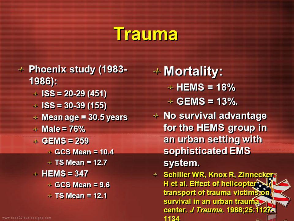 Trauma Phoenix study (1983- 1986): ISS = 20-29 (451) ISS = 30-39 (155) Mean age = 30.5 years Male = 76% GEMS = 259 GCS Mean = 10.4 TS Mean = 12.7 HEMS