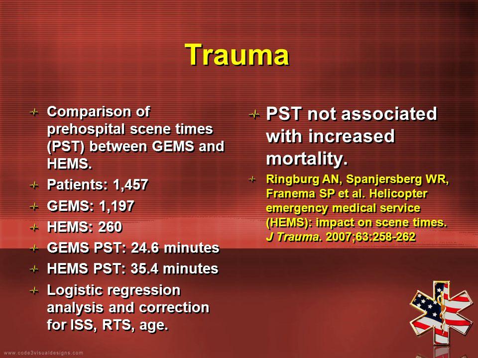 Trauma Comparison of prehospital scene times (PST) between GEMS and HEMS. Patients: 1,457 GEMS: 1,197 HEMS: 260 GEMS PST: 24.6 minutes HEMS PST: 35.4