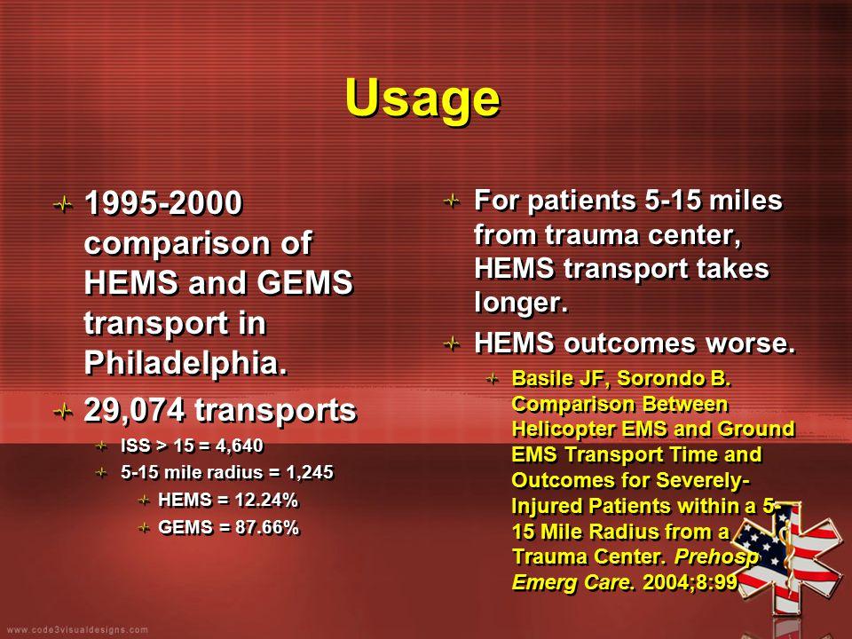 Usage 1995-2000 comparison of HEMS and GEMS transport in Philadelphia. 29,074 transports ISS > 15 = 4,640 5-15 mile radius = 1,245 HEMS = 12.24% GEMS