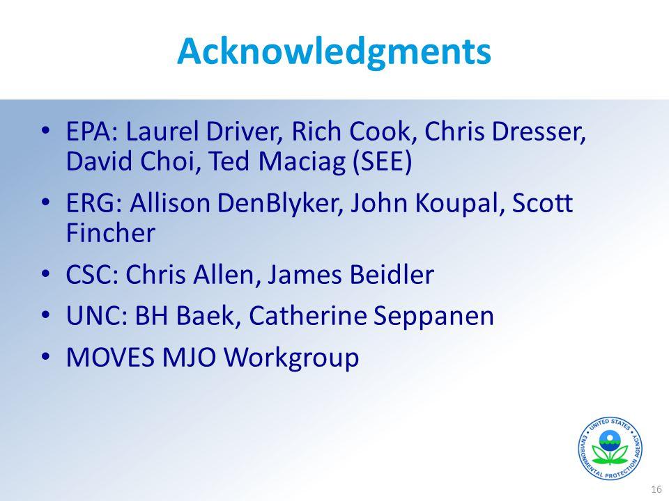 Acknowledgments EPA: Laurel Driver, Rich Cook, Chris Dresser, David Choi, Ted Maciag (SEE) ERG: Allison DenBlyker, John Koupal, Scott Fincher CSC: Chr