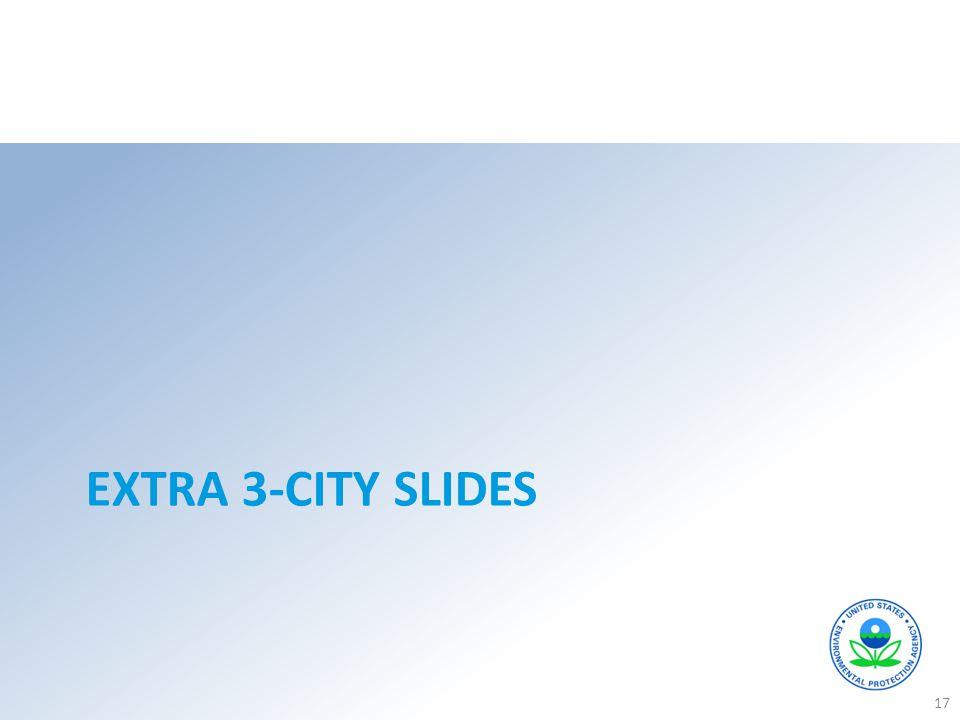 EXTRA 3-CITY SLIDES 17