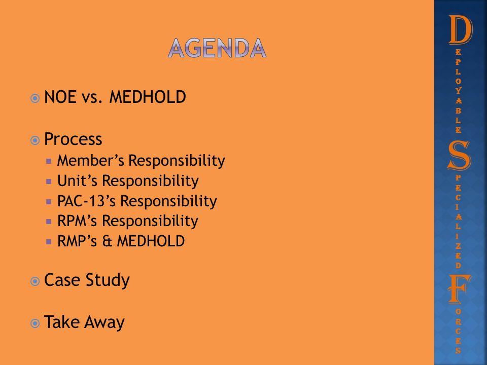  NOE vs. MEDHOLD  Process  Member's Responsibility  Unit's Responsibility  PAC-13's Responsibility  RPM's Responsibility  RMP's & MEDHOLD  Cas