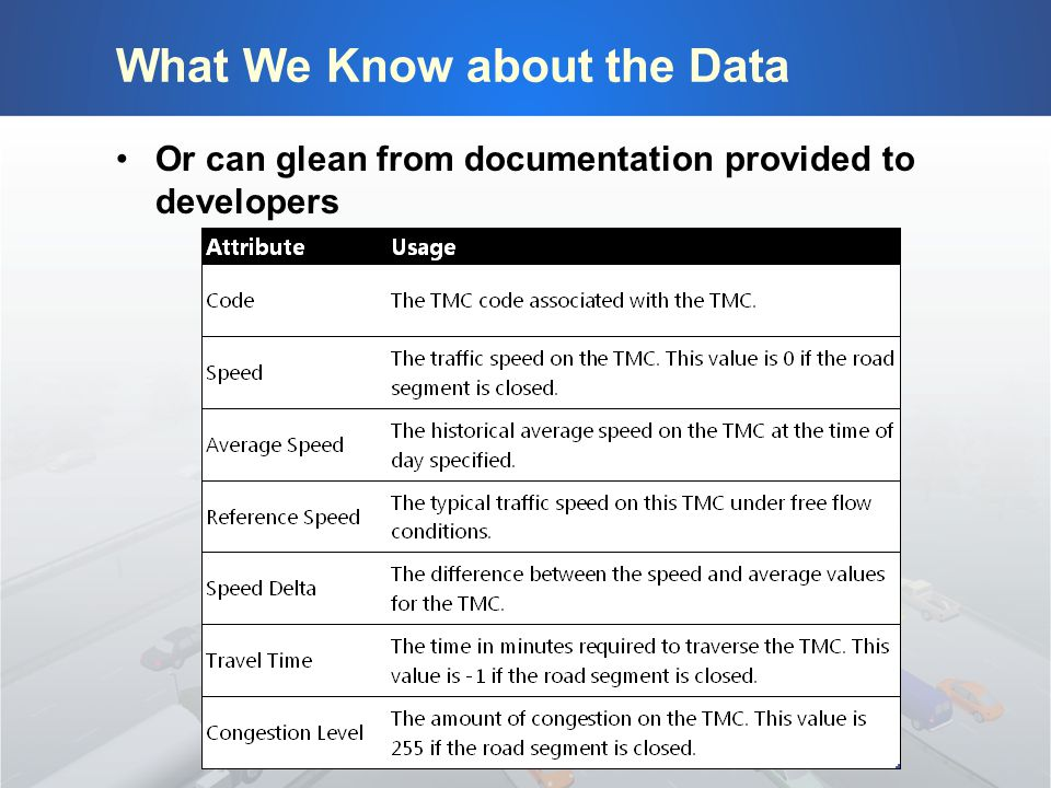 What We Know about the Data Or can glean from documentation provided to developers