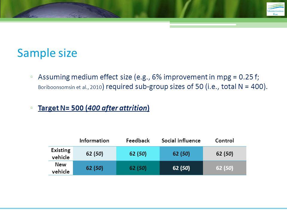Sample size InformationFeedbackSocial influenceControl Existing vehicle 62 (50) New vehicle 62 (50) ▫ Assuming medium effect size (e.g., 6% improvemen