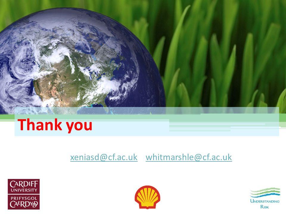 Thank you xeniasd@cf.ac.ukxeniasd@cf.ac.uk whitmarshle@cf.ac.ukwhitmarshle@cf.ac.uk
