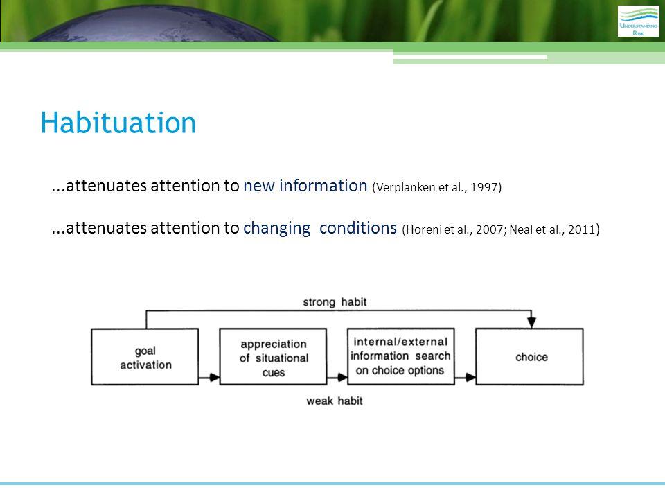 Habituation...attenuates attention to new information (Verplanken et al., 1997)...attenuates attention to changing conditions (Horeni et al., 2007; Ne