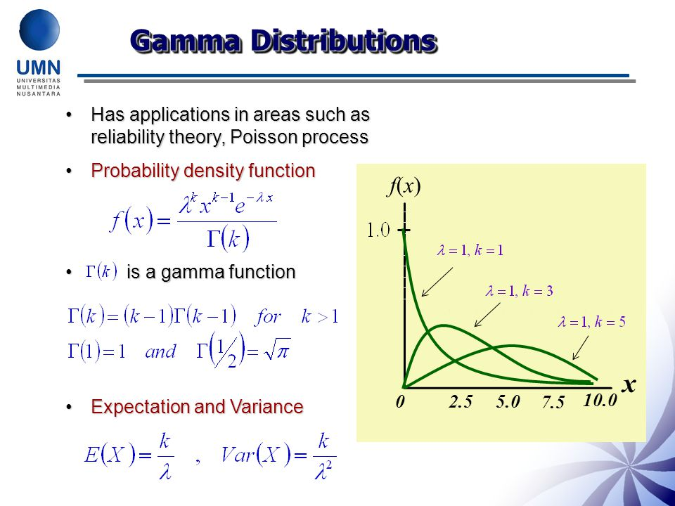 Gamma Distributions Has applications in areas such as reliability theory, Poisson processHas applications in areas such as reliability theory, Poisson