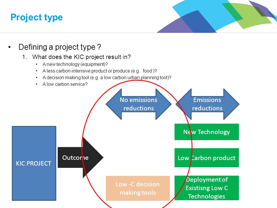 Defining a project type . 1.What does the KIC project result in.
