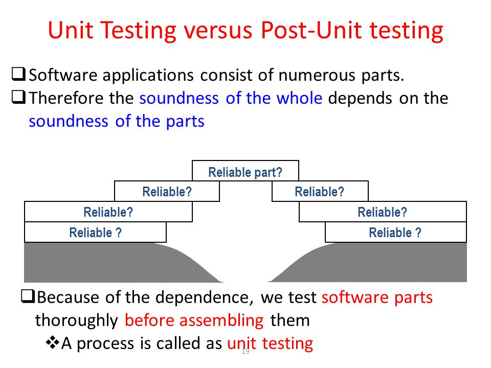 Unit Testing versus Post-Unit testing Reliable.Reliable part.