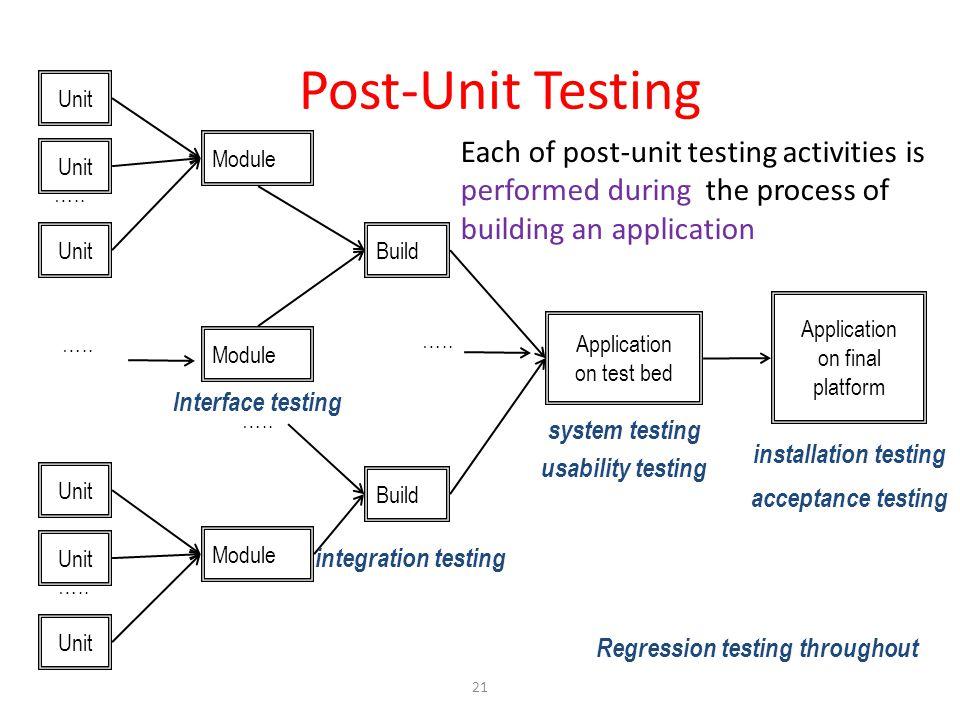 Post-Unit Testing Unit ….. Unit …..