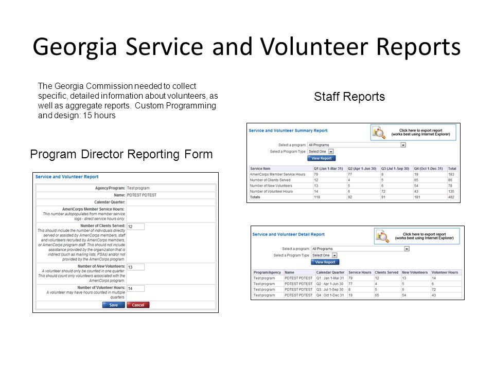 Georgia Service and Volunteer Reports Program Director Reporting Form Staff Reports The Georgia Commission needed to collect specific, detailed information about volunteers, as well as aggregate reports.