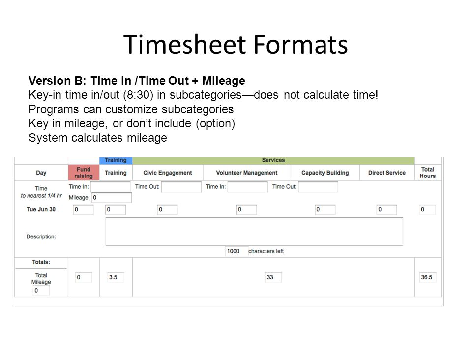 Timesheet Formats Version B: Time In /Time Out + Mileage Key-in time in/out (8:30) in subcategories—does not calculate time.