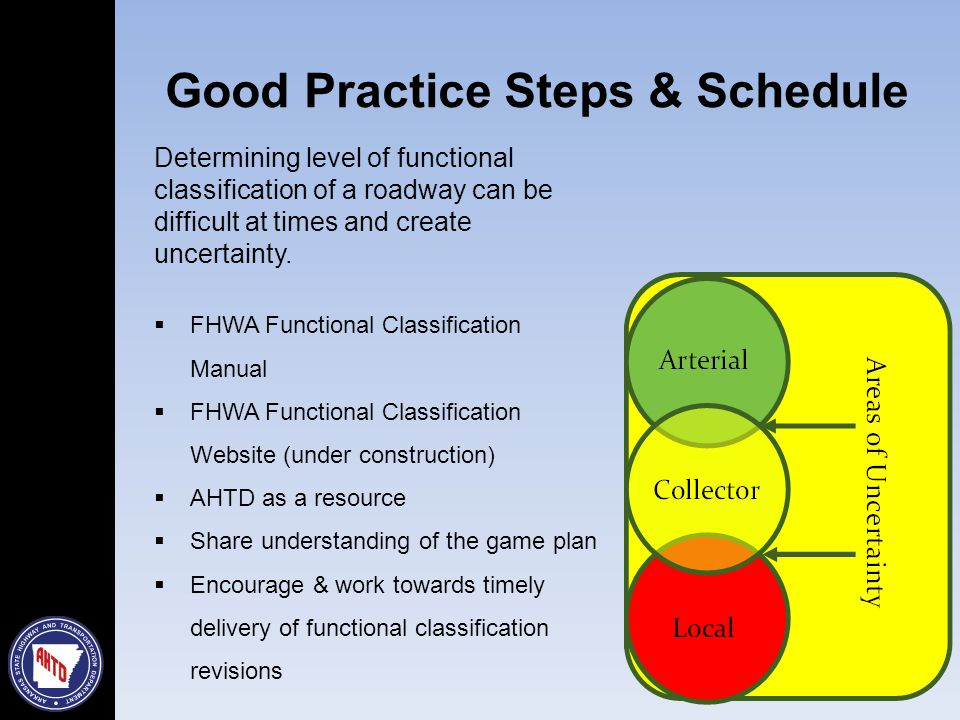 Good Practice Steps & Schedule Determining level of functional classification of a roadway can be difficult at times and create uncertainty.
