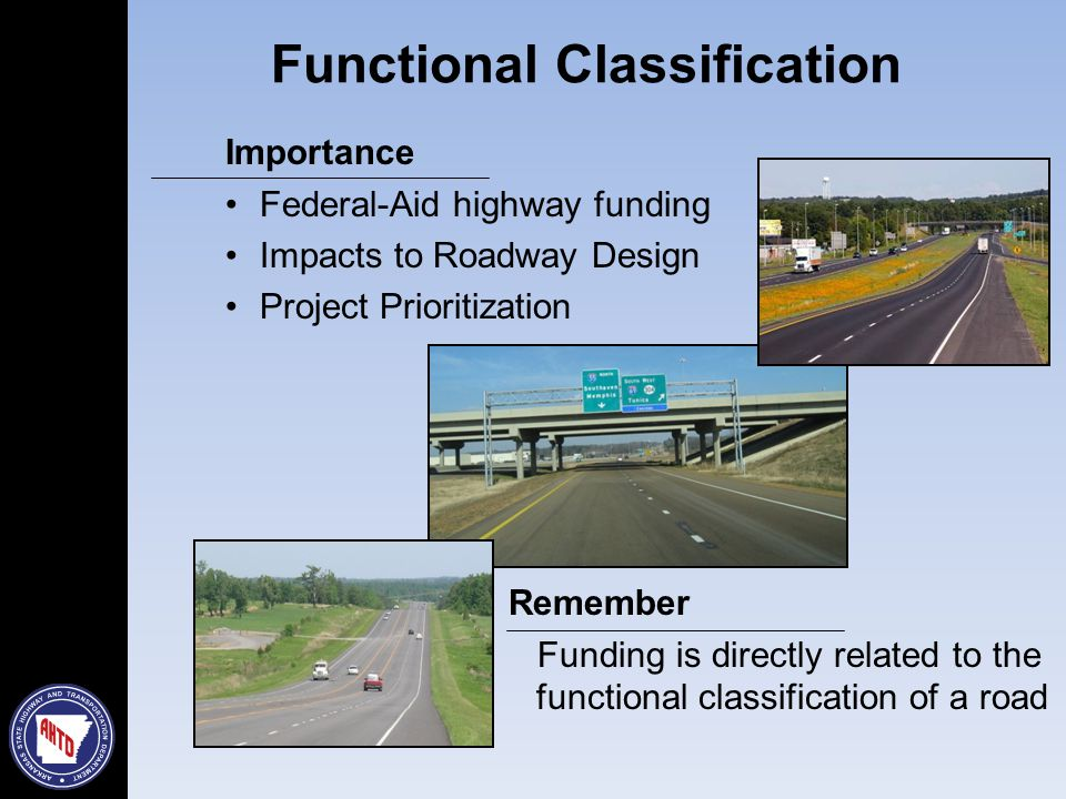 Functional Classification Importance Federal-Aid highway funding Impacts to Roadway Design Project Prioritization Remember Funding is directly related to the functional classification of a road
