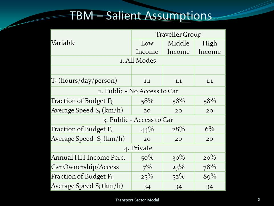TBM – Refinements 10 Transport Sector Model TBM balances Vehicle Parc Model but Average Speeds seem v.