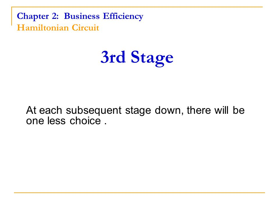 3rd Stage Chapter 2: Business Efficiency Hamiltonian Circuit At each subsequent stage down, there will be one less choice.