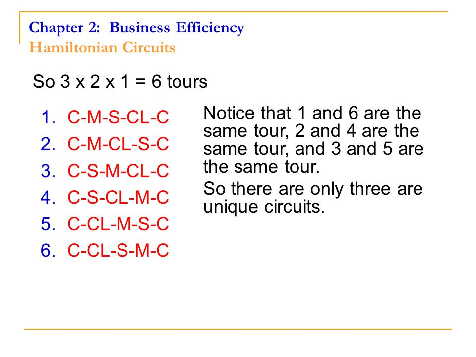 Notice that 1 and 6 are the same tour, 2 and 4 are the same tour, and 3 and 5 are the same tour.
