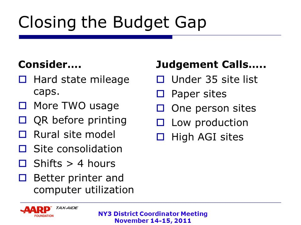 NY3 District Coordinator Meeting November 14-15, 2011 Closing the Budget Gap Consider….  Hard state mileage caps.  More TWO usage  QR before printi