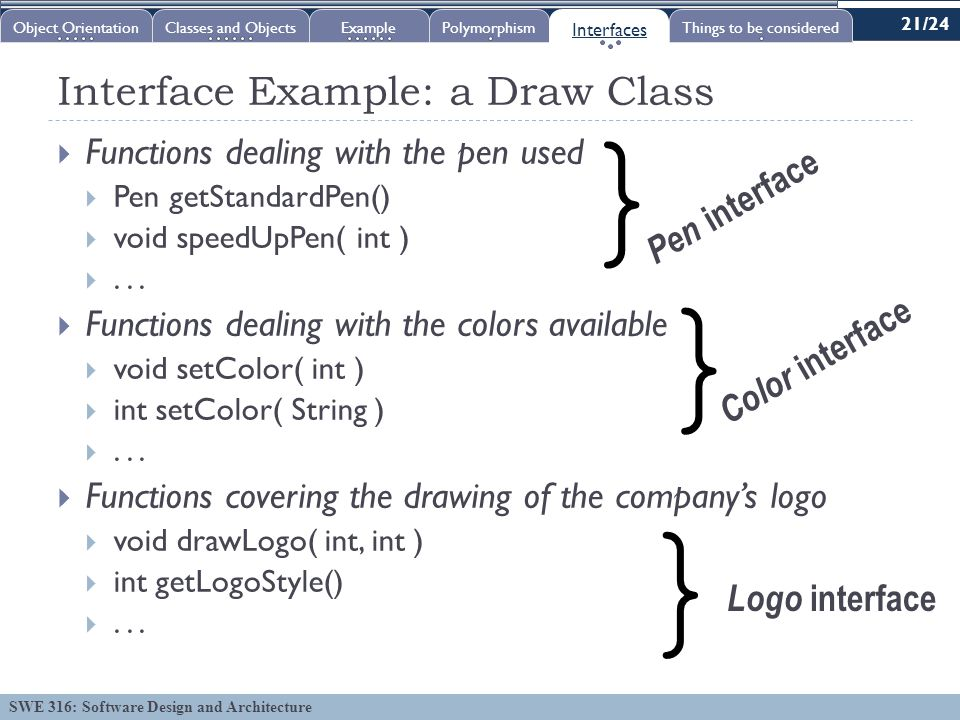 SWE 316: Software Design and Architecture Interface Example: a Draw Class  Functions dealing with the pen used  Pen getStandardPen()  void speedUpPen( int ) ...