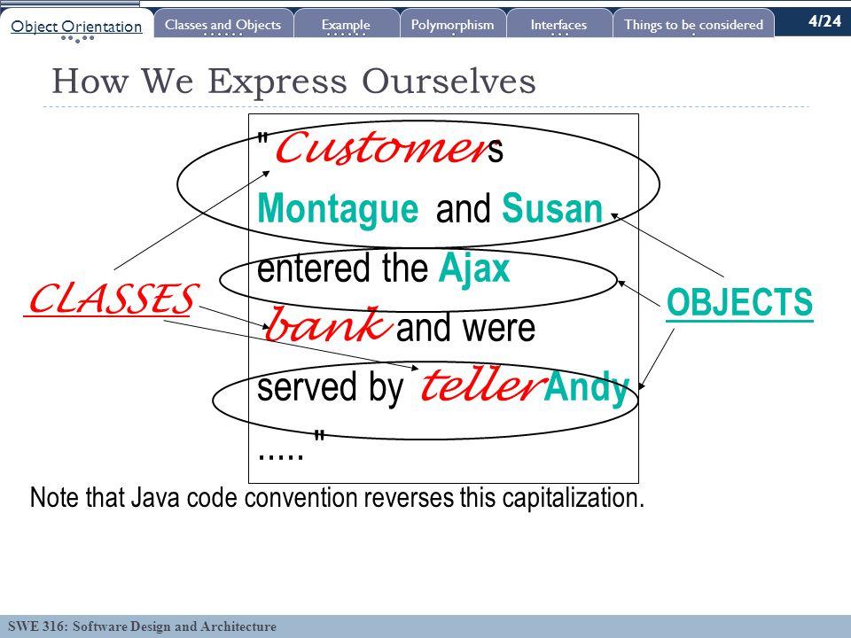 SWE 316: Software Design and Architecture How We Express Ourselves Customer s Montague and Susan entered the Ajax bank and were served by teller Andy.....