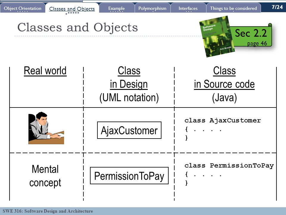 SWE 316: Software Design and Architecture Classes and Objects AjaxCustomer Real worldClass in Design (UML notation) Class in Source code (Java) class AjaxCustomer {....