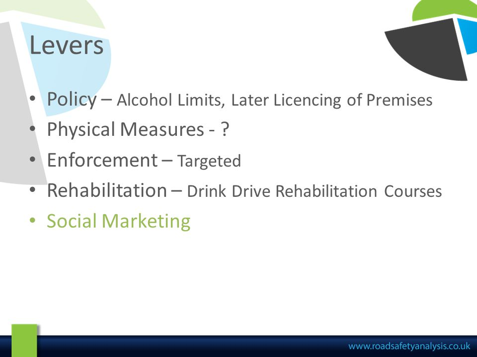 Levers Policy – Alcohol Limits, Later Licencing of Premises Physical Measures - .