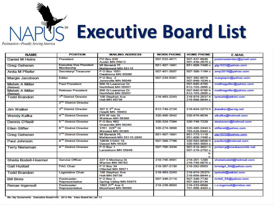 Executive Board List