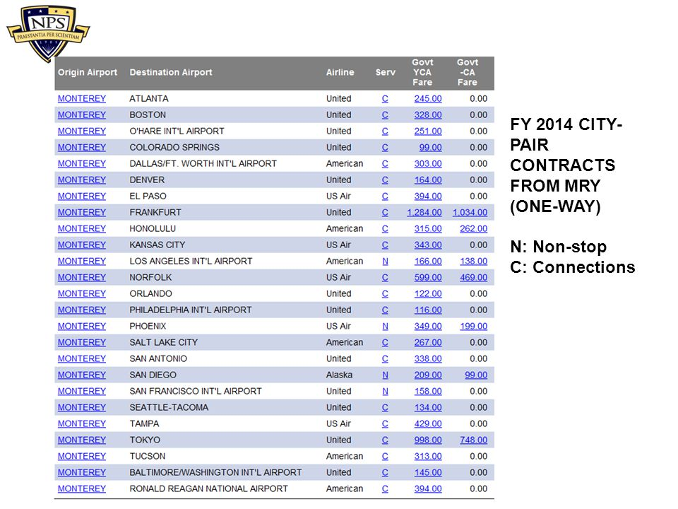 FY 2014 CITY- PAIR CONTRACTS FROM MRY (ONE-WAY) N: Non-stop C: Connections