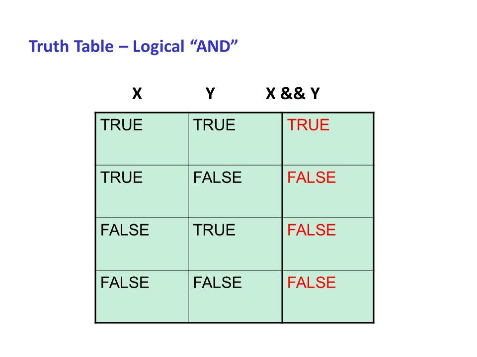 """Truth Table – Logical """"AND"""" TRUE FALSE TRUEFALSE X Y X && Y"""