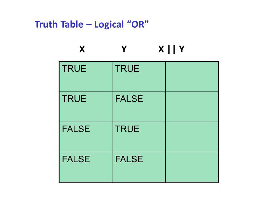 """Truth Table – Logical """"OR"""" TRUE FALSE TRUE FALSE X Y X    Y"""