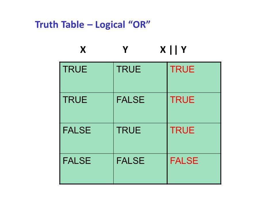"""Truth Table – Logical """"OR"""" TRUE FALSETRUE FALSETRUE FALSE X Y X    Y"""