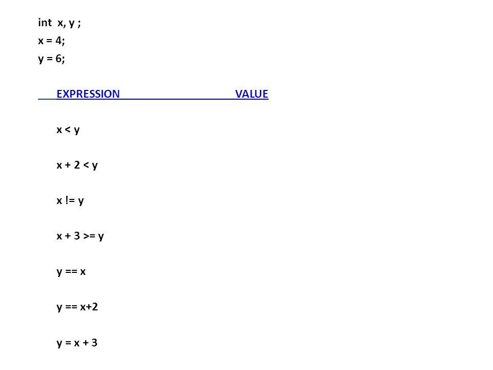 int x, y ; x = 4; y = 6; EXPRESSIONVALUE x < y x + 2 < y x != y x + 3 >= y y == x y == x+2 y = x + 3