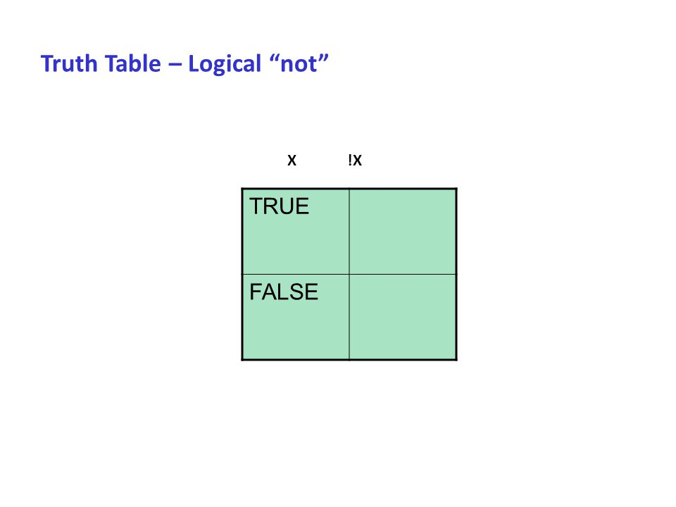 "Truth Table – Logical ""not"" TRUE FALSE X !X"