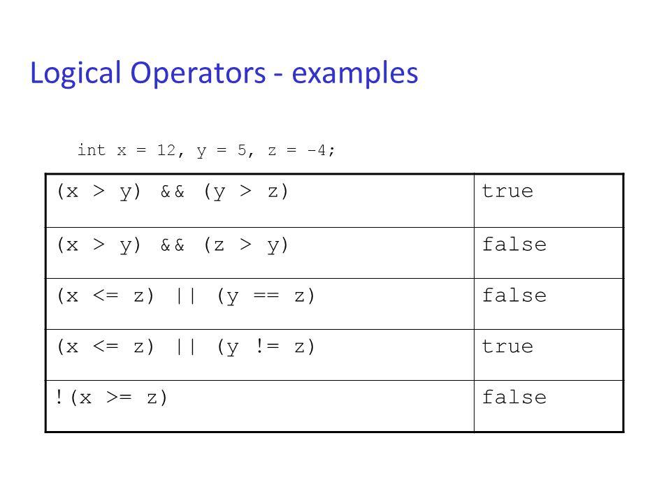 Logical Operators - examples int x = 12, y = 5, z = -4; (x > y) && (y > z)true (x > y) && (z > y)false (x <= z)    (y == z)false (x <= z)    (y != z)t