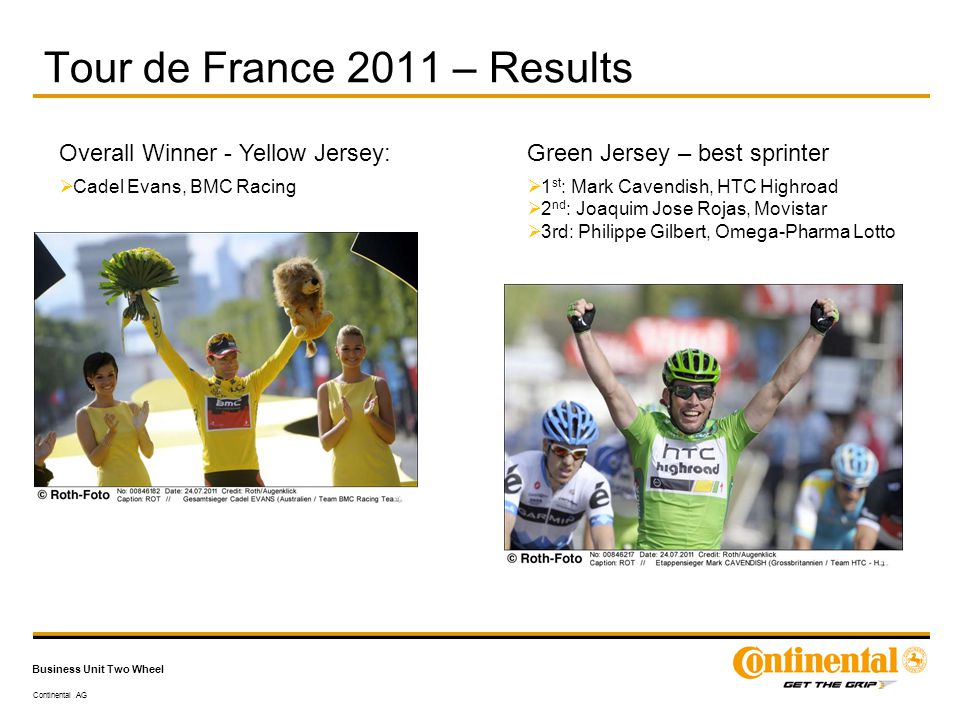 Continental AG Business Unit Two Wheel Tour de France 2011 – Results Overall Winner - Yellow Jersey:  Cadel Evans, BMC Racing Green Jersey – best sprinter  1 st : Mark Cavendish, HTC Highroad  2 nd : Joaquim Jose Rojas, Movistar  3rd: Philippe Gilbert, Omega-Pharma Lotto