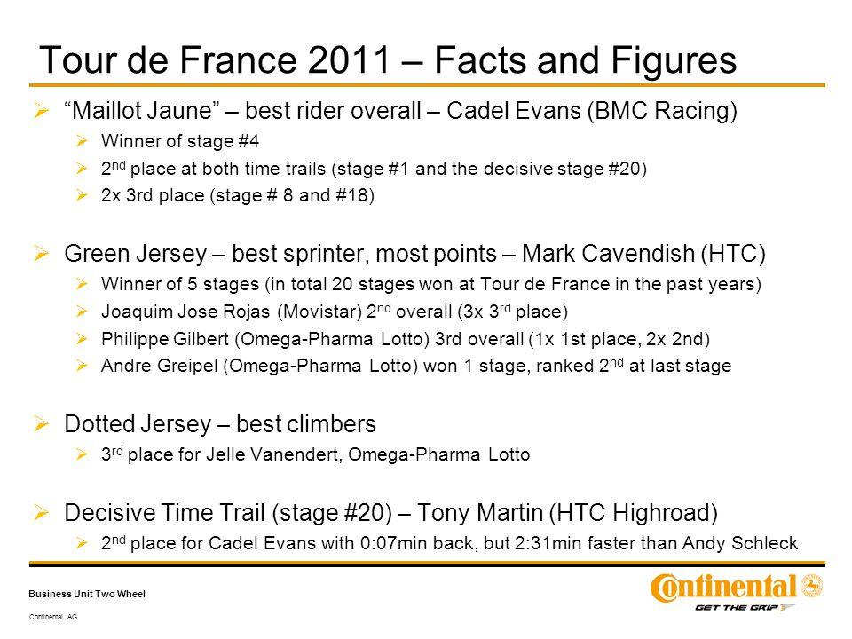 Continental AG Business Unit Two Wheel  Maillot Jaune – best rider overall – Cadel Evans (BMC Racing)  Winner of stage #4  2 nd place at both time trails (stage #1 and the decisive stage #20)  2x 3rd place (stage # 8 and #18)  Green Jersey – best sprinter, most points – Mark Cavendish (HTC)  Winner of 5 stages (in total 20 stages won at Tour de France in the past years)  Joaquim Jose Rojas (Movistar) 2 nd overall (3x 3 rd place)  Philippe Gilbert (Omega-Pharma Lotto) 3rd overall (1x 1st place, 2x 2nd)  Andre Greipel (Omega-Pharma Lotto) won 1 stage, ranked 2 nd at last stage  Dotted Jersey – best climbers  3 rd place for Jelle Vanendert, Omega-Pharma Lotto  Decisive Time Trail (stage #20) – Tony Martin (HTC Highroad)  2 nd place for Cadel Evans with 0:07min back, but 2:31min faster than Andy Schleck Tour de France 2011 – Facts and Figures
