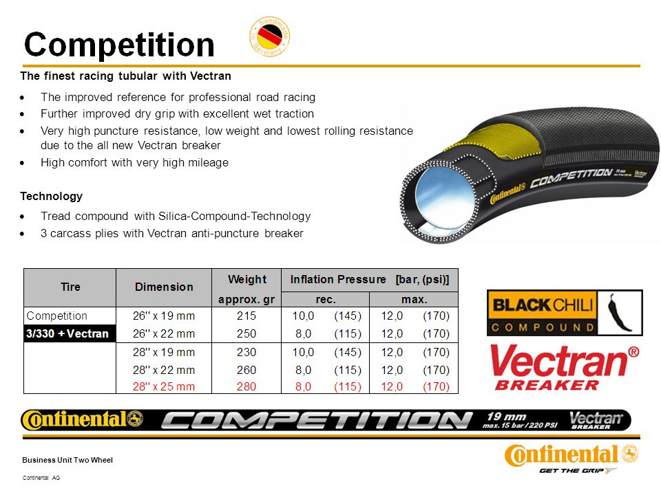 Continental AG Business Unit Two Wheel The finest racing tubular with Vectran  The improved reference for professional road racing  Further improved dry grip with excellent wet traction  Very high puncture resistance, low weight and lowest rolling resistance due to the all new Vectran breaker  High comfort with very high mileage Technology  Tread compound with Silica-Compound-Technology  3 carcass plies with Vectran anti-puncture breaker