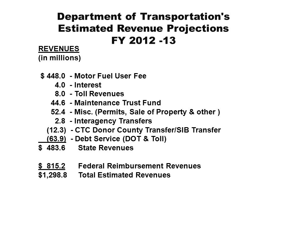 Department of Transportation s Estimated Revenue Projections FY 2012 -13 REVENUES (in millions) $ 448.0 - Motor Fuel User Fee 4.0 - Interest 8.0 - Toll Revenues 44.6 - Maintenance Trust Fund 52.4 - Misc.