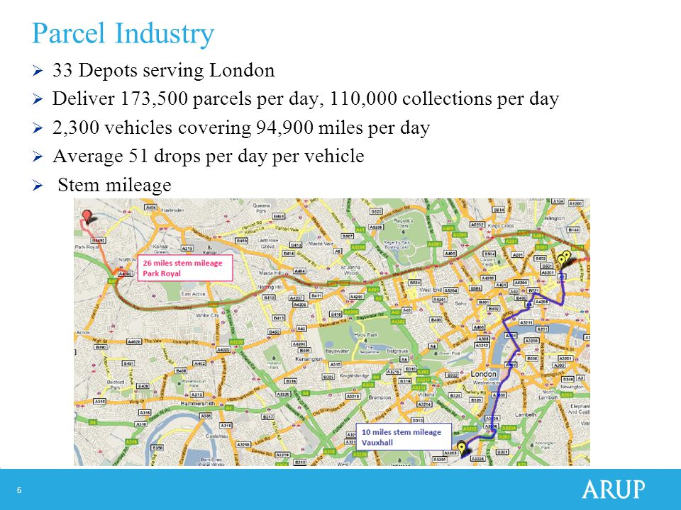 5 Parcel Industry  33 Depots serving London  Deliver 173,500 parcels per day, 110,000 collections per day  2,300 vehicles covering 94,900 miles per day  Average 51 drops per day per vehicle  Stem mileage